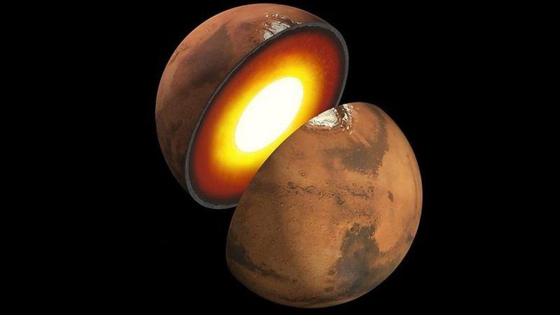 मङ्गल ग्रहको भित्री भागको आन्तरिक संरचना वर्णन गर्न केही ठोस तथ्याङ्क रहेको बैज्ञानिकको  दाबी